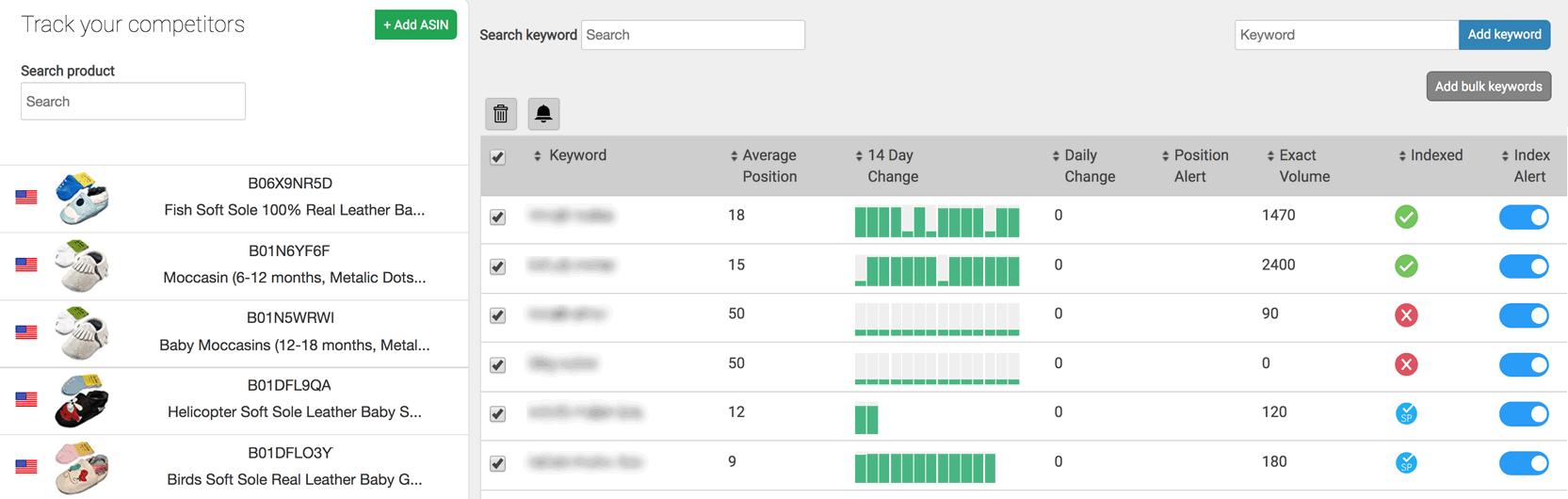amazon keyword tracker tool